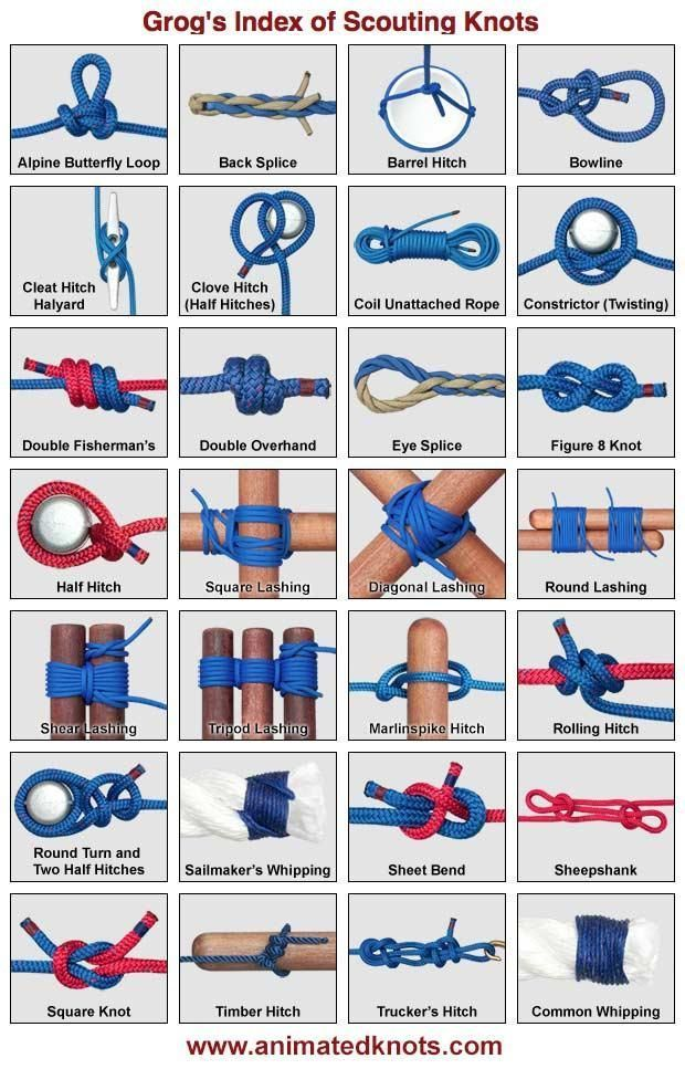 Helpful camping knots. Click one—an animation shows how its tied.