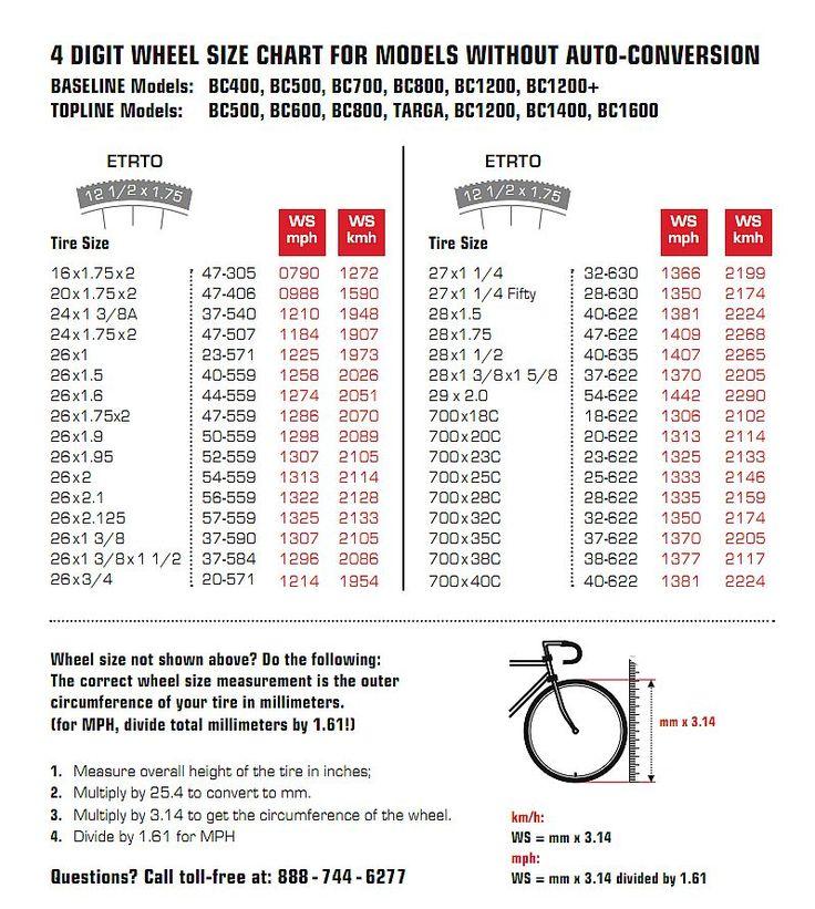 Bicycle Computer Wheel Size Chart