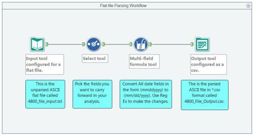 A Truly Unbelievable #Alteryx Flat-File Reading Result | 3danim8's Blog