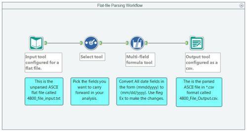 A Truly Unbelievable #Alteryx Flat-File Reading Result | 3danim8's Blog
