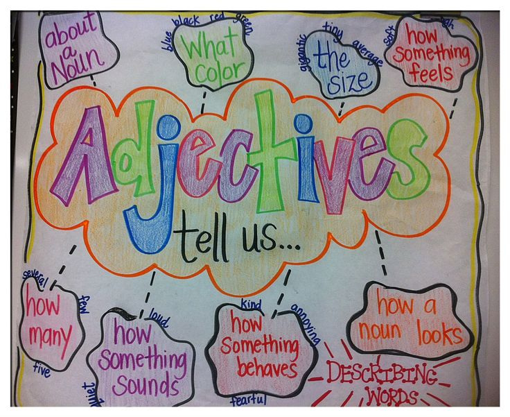 2nd grade classrooms | We read a book called, If I were an Adjective and made an anchor ...