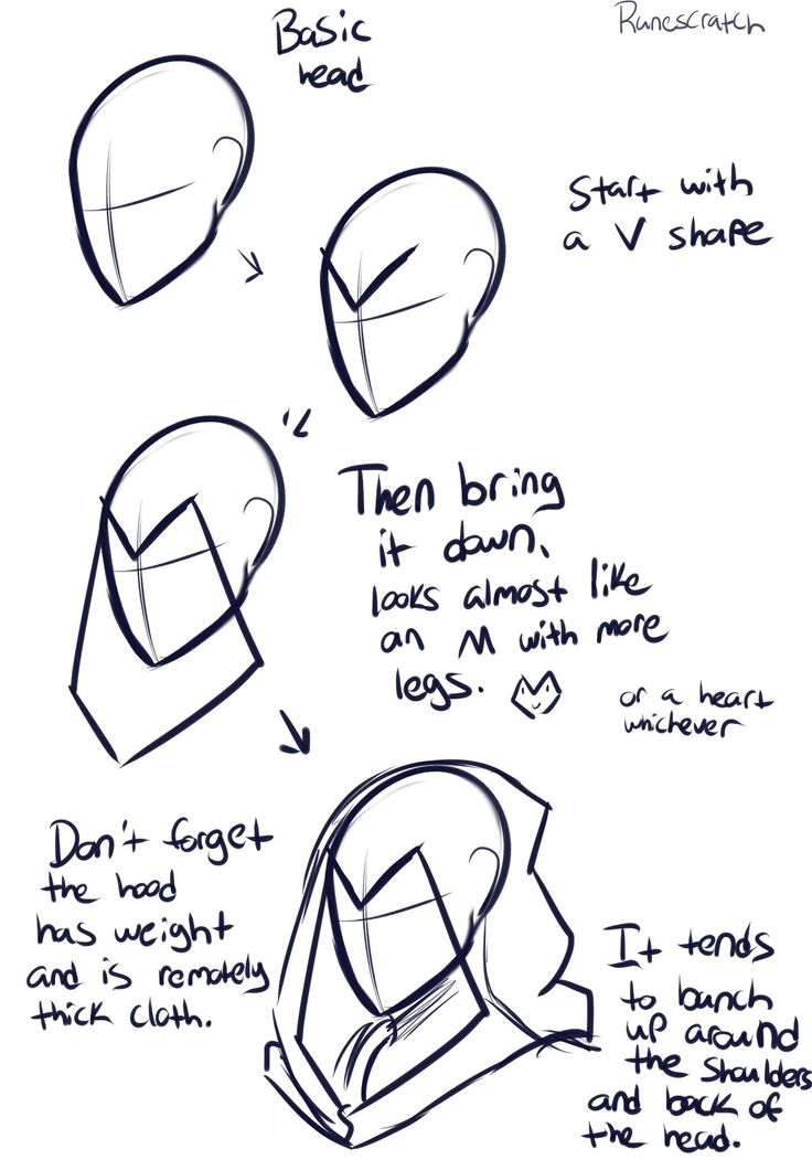 How to draw hoods. Visit the website for more examples!  Credit to: runescratch http://runescratch.tumblr.com/post/80506443510/ive-been-asked-a-lot-about-how-i-draw-hoods