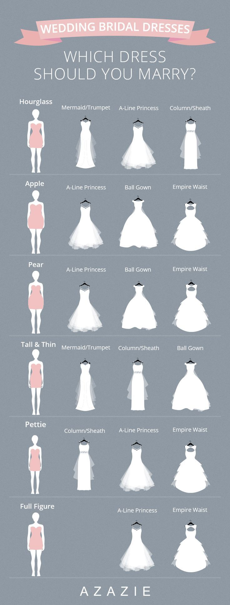 We're right here that can assist you pinpoint the marriage costume silhouette that brings out y…