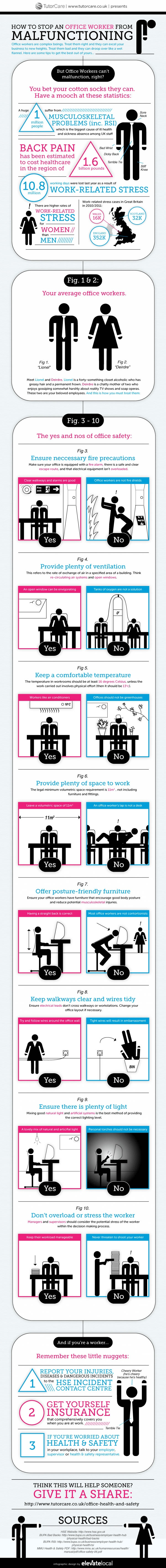 An amusing, fun way to consider keeping office workers healthy.  Source: Tutorcare (UK)   http://rapidbi.com/daily-maintenance-for-your-workers/
