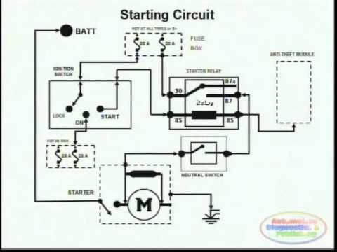 Starting System & Wiring Diagram | Electrical wiring ...