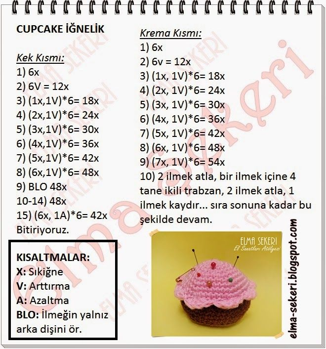 Elma Şekeri El Sanatları Atölyesi: Amigurumi Cupcake İğnelik Yapımı / Free Pattern