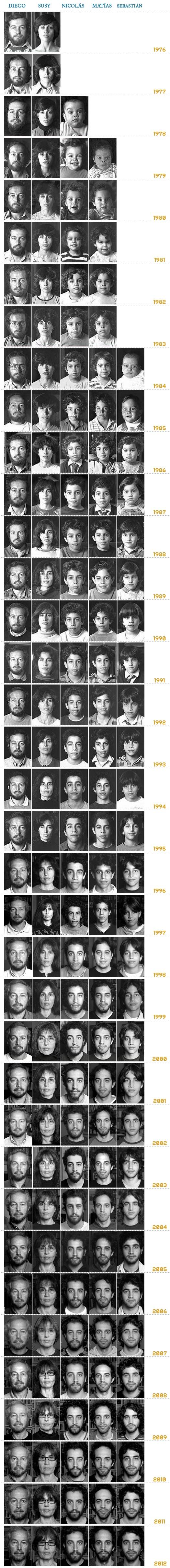 The Arrow of Time - Diego en Susy Goldberg uit Buenos Aires maken elk jaar op 17 juni een foto van elk gezinslid, in precies dezelfde pose. Alle foto's worden op een tijdlijn gezet. Het is verbazingwekkend hoe snel de tijd gaat. Volg hun project hier: http://zonezero.com/magazine/essays/diegotime/time.html