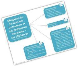 dissertation ecole et education