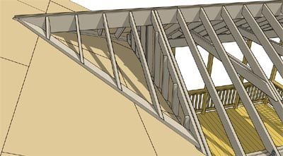 attach+a+roof+to+an+existing+roof | ... while building a porch roof you may need to tie the house roof