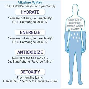 Alkaline Water Benefits http://pattishealthyliving.com/