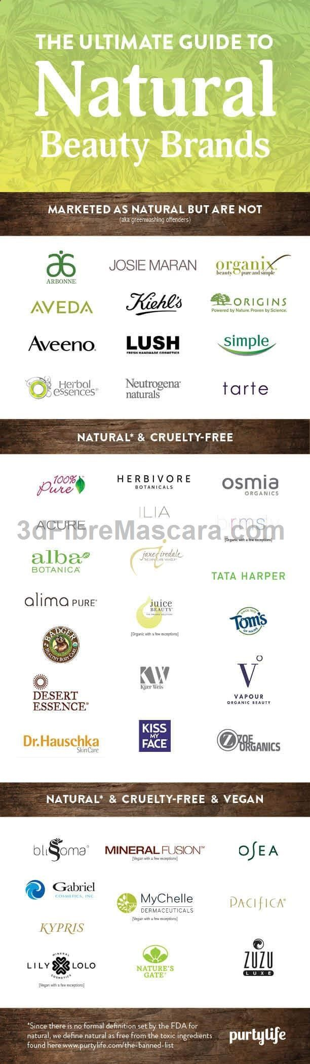 The Ultimate Guide to the Natural, Organic and Vegan Beauty Brands Discover Non-Toxic, Chemical-Free Makeup & Skincare www.purtylife.com... www.addisonrenee.com