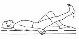 Straight Leg Raise+images - Yahoo Search Results Yahoo Image Search Results