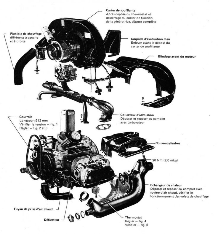 reverse light wiring diagram 1967 vw beetle