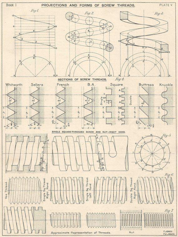 1910 Machine Drawing Screw Thread Home Design Engineering Etsy Blueprint Art Mechanical Design Engineering Design
