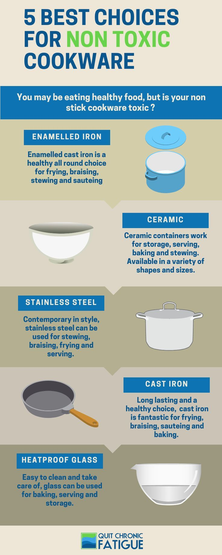 The Safest Non Toxic Cookware To Use - 5 Options | Healthy