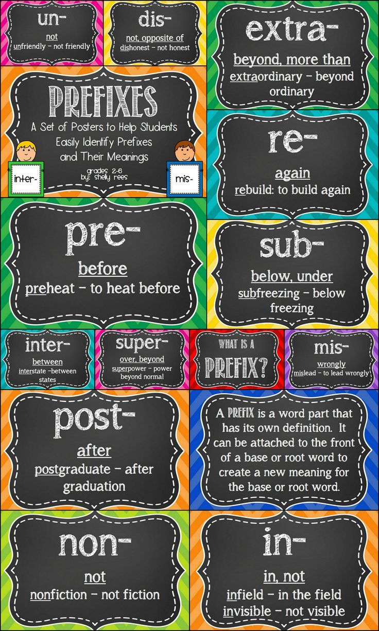 prefixes and meanings posters and guide sheet