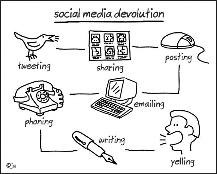 The Social Media Devolution