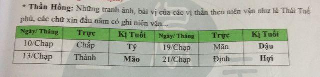 Vì sao năm nay nên làm lễ cúng Táo quân vào 22 tháng Chạp? - http://congthucmonngon.com/217479/vi-sao-nam-nay-nen-lam-le-cung-tao-quan-vao-22-thang-chap.html