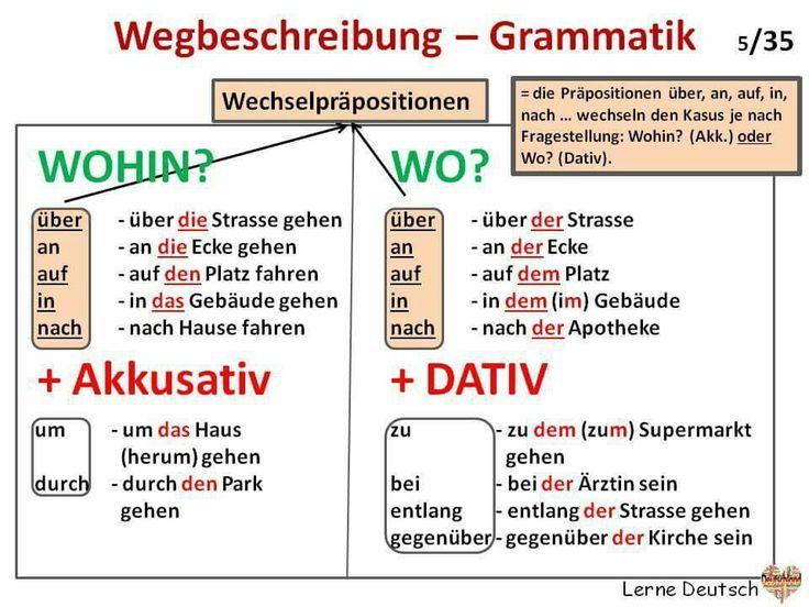 551 best Learning Deutsch images on Pinterest   German language ...