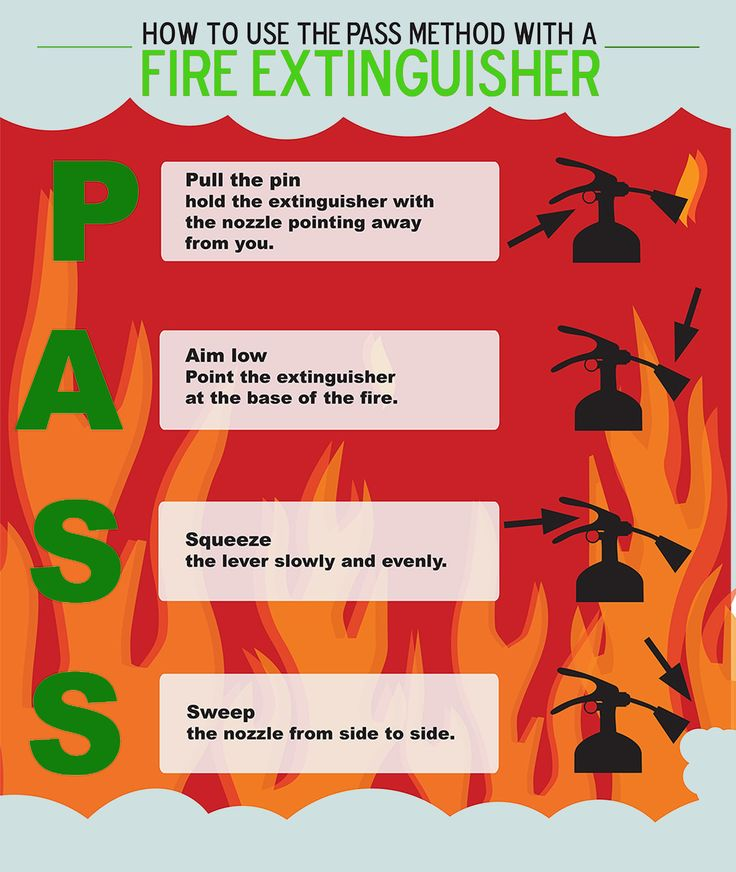 How to use the pass method with a fire extinguisher