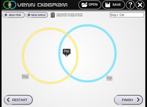 Venn Diagram ($0.00) allows users to create Venn diagrams that contain two or three overlapping circles. Users identify and record concepts that can be placed in one of the circles or in the overlapping areas, allowing them to organize their information logically.  Shared by Matt Gomez here http://mattbgomez.com/venn-diagram-app-101-quick-intro-to-basics-of-this-free-app/