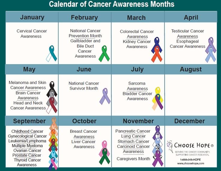 7 Best Awareness Images On Pinterest Awareness Ribbons Cancer