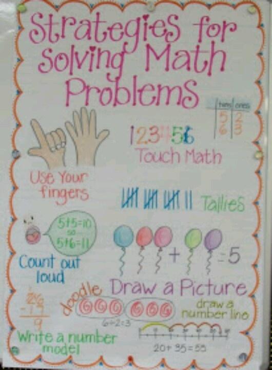 Math Stratagies