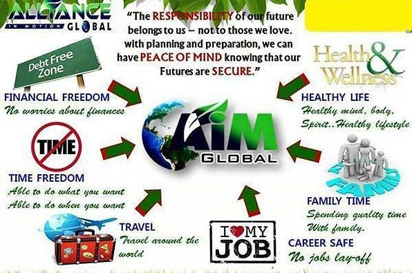 """""""Aim Global Business""""   be one us  NOW!"""