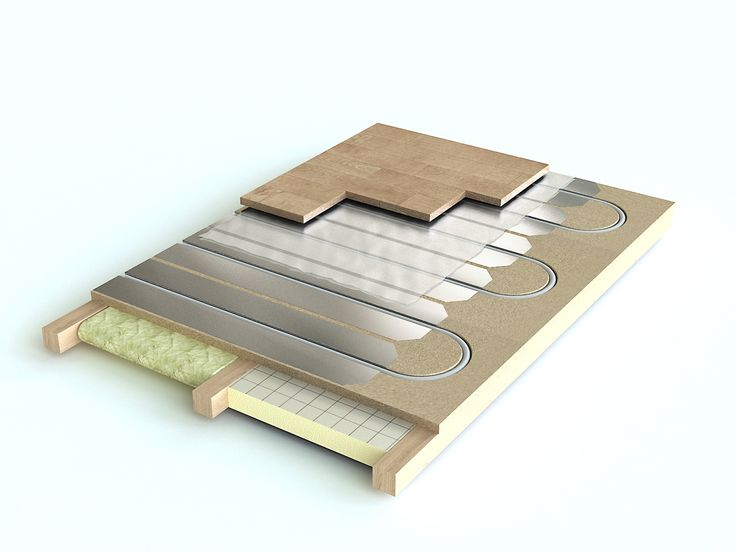 Underlay For Engineered Wood Floor With Underfloor Heating