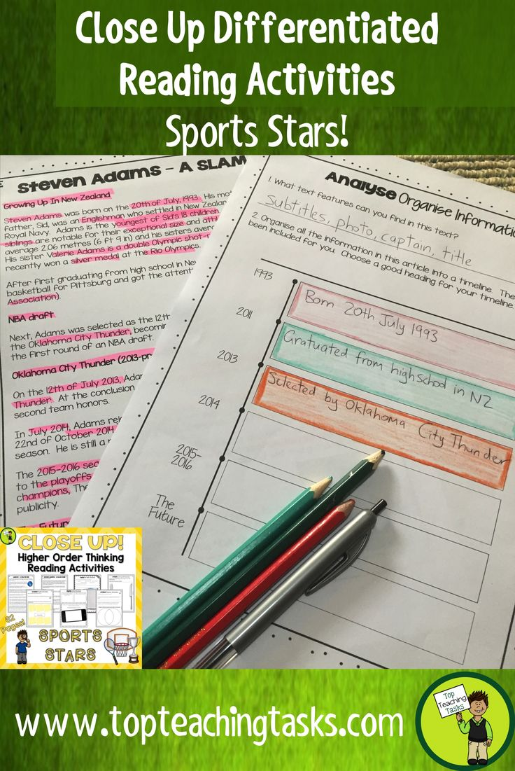 This Sports Stars! differentiated reading comprehension resource includes FIVE Grade Four (Year Five) and Grade Five (Year Six) non-fiction informational passages with six engaging text dependent higher order thinking tasks - perfect for close reading! These print and go worksheets link directly to the CCSS and New Zealand Curriculum, Level Three. These come in both US and NZ spellings and paper size.