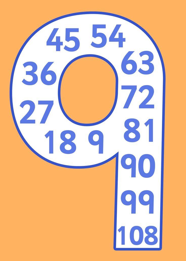 Vi tränar för att automatisera multiplikationstabellerna. Idag har vi gjort ett test. Vi hade 25 minuter på oss. Vi kommer att göra samma test vid flera tillfällen. Sofi skickar hem pappret för pås…