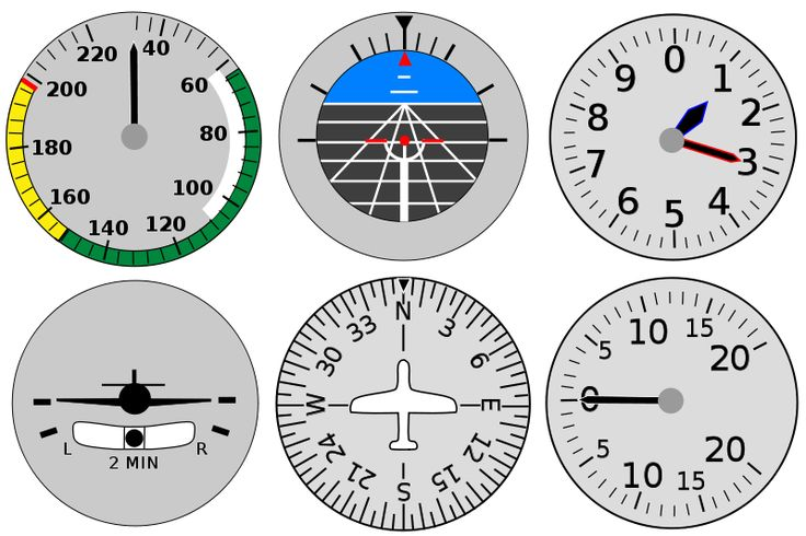 BASIC_Flight_instruments