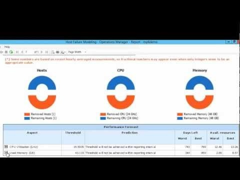 Capacity Planning Reports - Veeam Management Pack v6