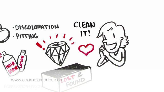 #diamonds All you wanted to know!