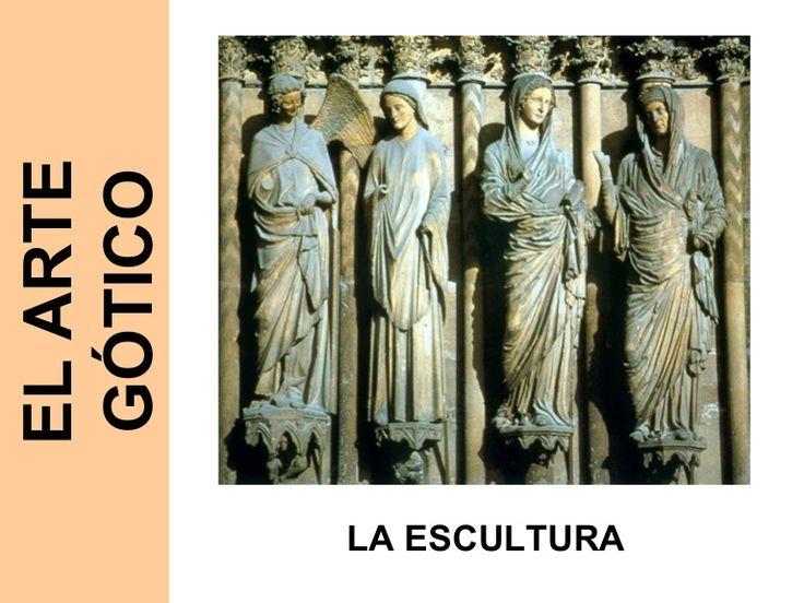 Presentación sobre escultura gótica