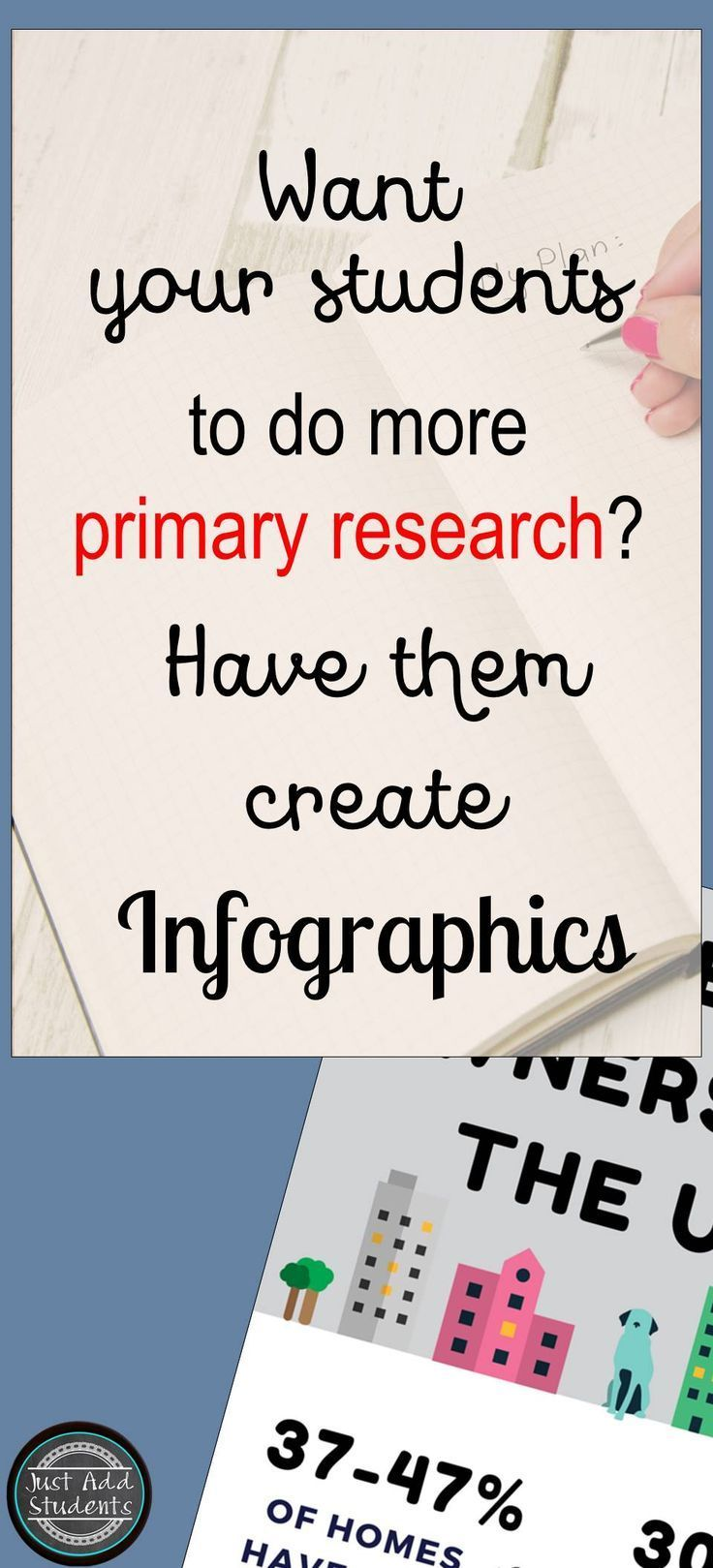 Practice primary research skills as they gather data to create an infographic. No prep -- ready to go! Fun, creative project that will get students moving and thinking about how to research and interview. Perfect prep for research writing unit.