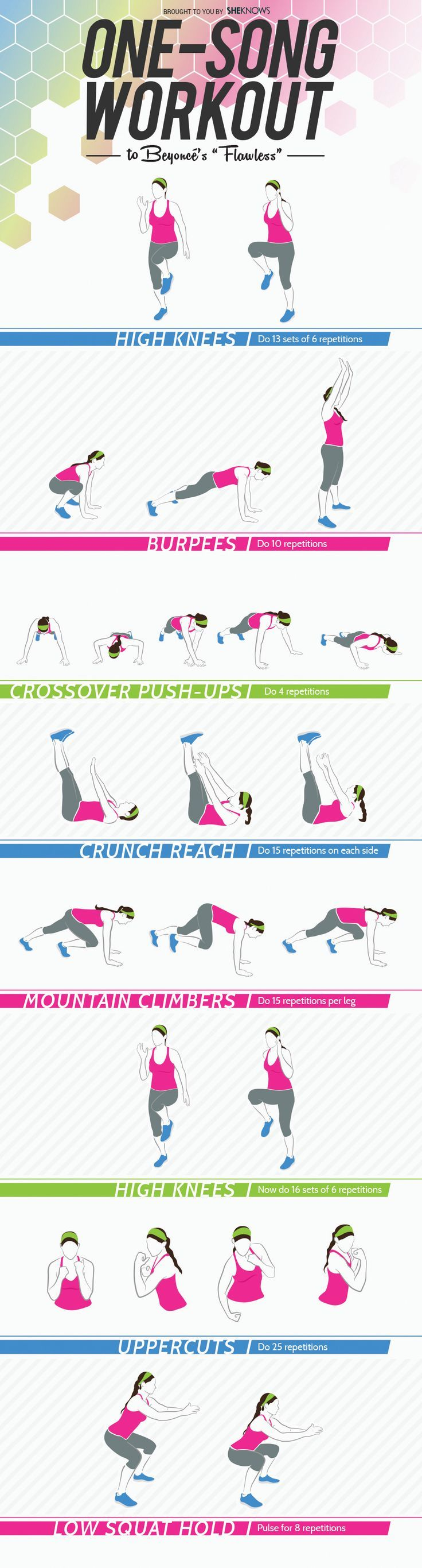 One-song workout! I can totally do this to Beyonce.