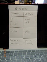 Great site for foldable projects - this one is for vocabulary.  Prefix, suffix, root, synonym, antonym