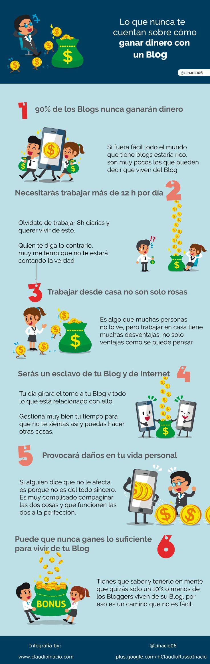 Ganar dinero con un blog  Aquí encontrarás #infografias de temática relacionada con #blogs, herramientas para #bloggers, etc.