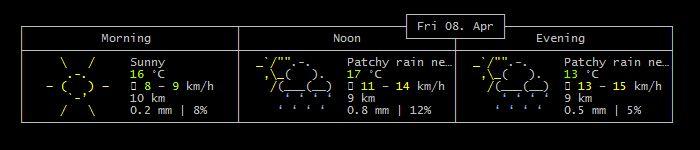 Voir les prévisions météo dans son terminal - ShevArezo`Blog #meteo #weather #terminal