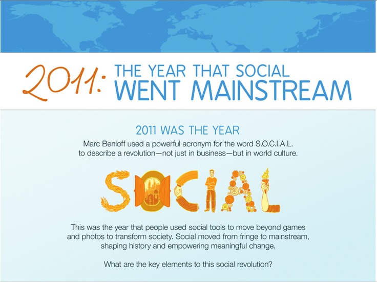 2011: The year that social went mainstream http://slidesha.re/zm9zMH