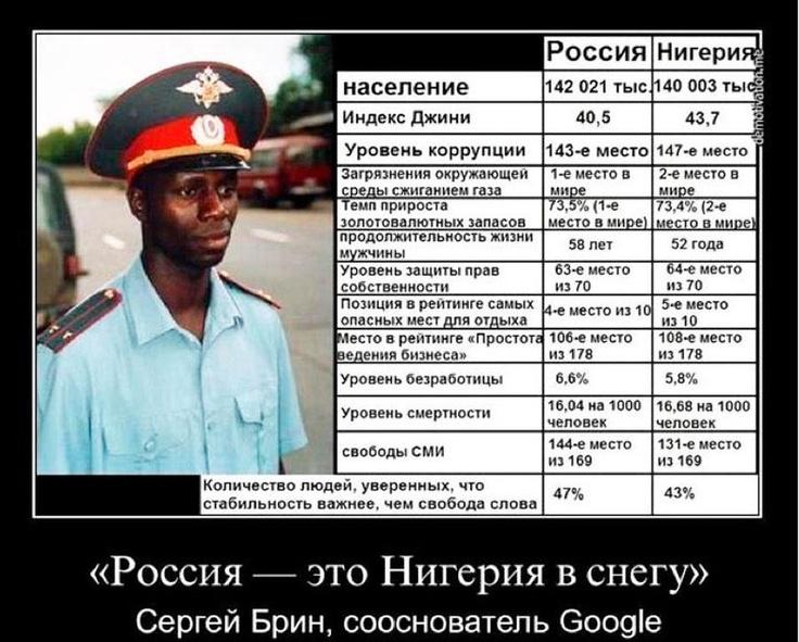 russia = nigeria