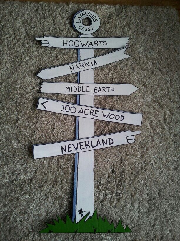 Made my own version of the signpost for my reading corner.
