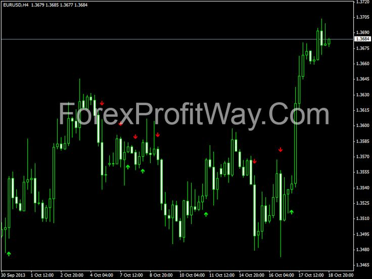 Free binary options signals download skype aceitamos bitcoins to dollars