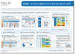 Plakat: EMKG - Einfaches Maßnahmen Konzept Gefahrstoffe