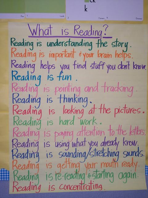 What is reading? Anchor chart