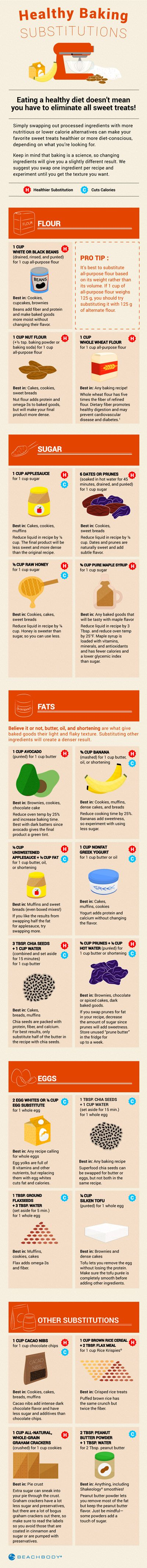 Healthy Baking Substitutions #Infographic - With these swaps you'll be able to enjoy your favorite sweet treats this holiday season! #BeachbodyBlog