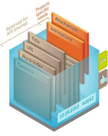 Nous avons vu précédemment qu'avec la version 7.6 de nos outils, la création de chaînes de traitement de données était extrêmement simple : il est possible de réaliser une application web de recherche de musées en quelques minutes. Pour autant, nos clients utilisent Antidot Information Factory dans des projets où les chaines de traitement sont plus beaucoup plus complexes....