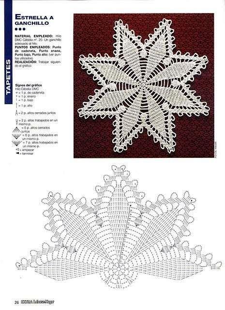 Modello e immagine utili per realizzare un centrino a forma di stella