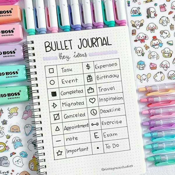 Bullet Journal Key Symbols and Ideas Page Layout. …